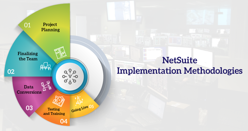 The roadmap to a successful NetSuite Implementation Project